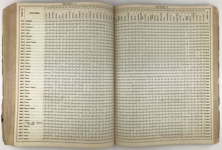Southern Pacific Company. (Pacific System.) Index for Local Freight Tariff No. 1 of January 1, 1894 Applying Between Points on Lines of Southern Pacific Company in Oregon South of Ashland; California, Nevada, Utah, Arizona and New Mexico