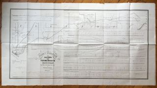 Plan of the Alton & Terre Haute Rail Road from Alton to the Indiana State Line [caption title]....