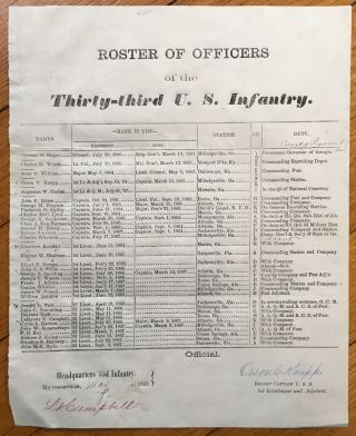 Roster of Officers of the Thirty-third U.S. Infantry [caption title]. Georgia, Reconstruction