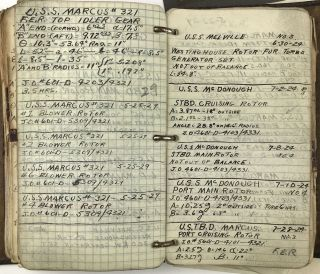 [Notebook of Machinist Howard Gee, Kept While Working at Mare Island Naval Shipyard]