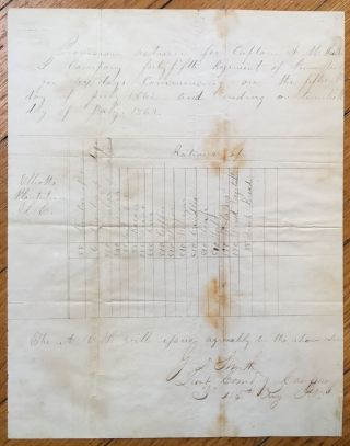 Manuscript Ration List for Company I of the Pennsylvania Volunteers, Signed by Lieut. George D....
