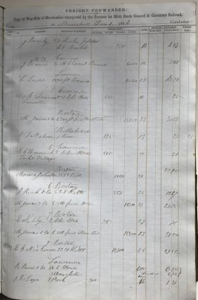 Ledger Recording a Decade of Freight Shipped on the Concord and Claremont Railroad]. Concord,...