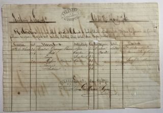 Manuscript document listing Chinese slaves in Guanabacoa, Cuba]. Cuba, Slavery