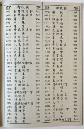San Francisco and Oakland Chinese Telephone Directory June 1944 [cover title]
